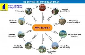 my phuoc 4